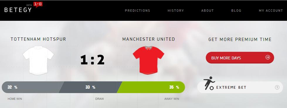 Betegy United v Spurs Jan 13