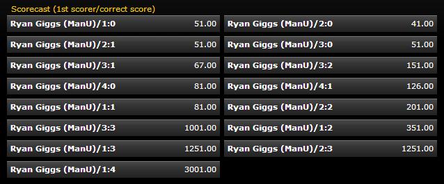Giggs Scorecast Odds v Norwich March 13