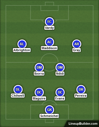 Leicester-city-10082018